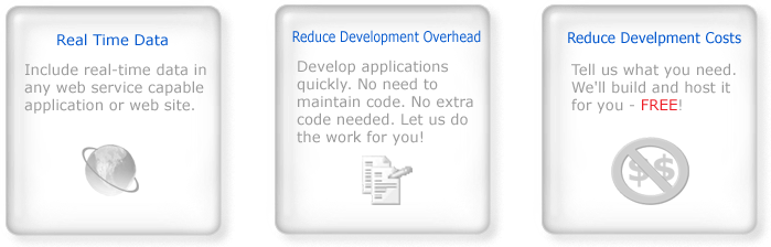 Use our real time web services to reduce code maintenance and development costs.